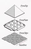 pyramidlayers