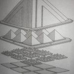 Max result maximizing factor #2 Max Pyramid has many layers